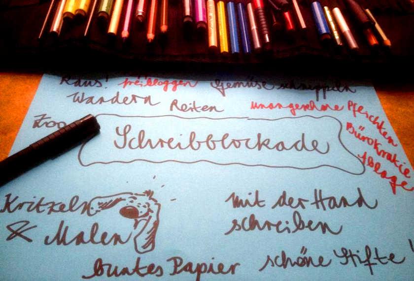Schreibblockade - visualiert von Wibke Ladwig, sinnundverstand.net