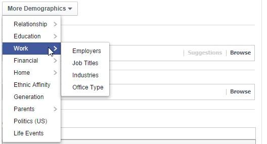 Facebook-Targeting Arbeit