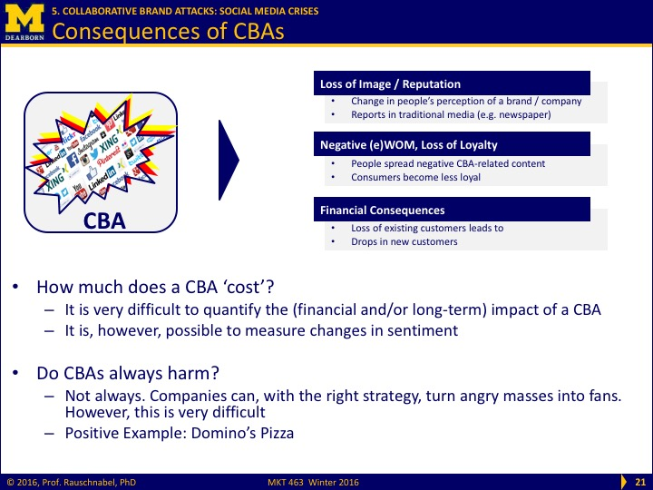 cba-consequences