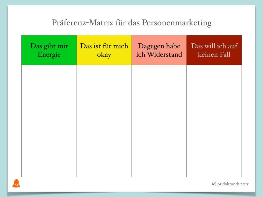 Die Präferenz-Matrix