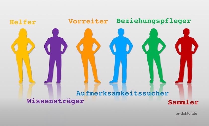Tipps, die sich für den deutschen Typen