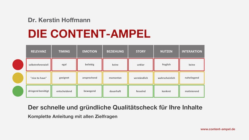 Content-Ampel