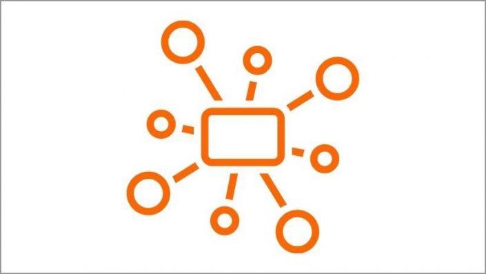 Netzwerk von Kommunikationsplattformen in der Contentstrategie